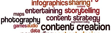 wordcloud-content-blog
